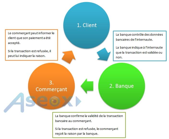 Carte electron credit agricole - Plafond de retrait mastercard credit agricole ...